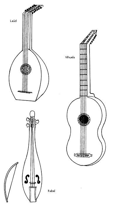 Pinterest the world s catalog of ideas - Instrumentos musicales leganes ...