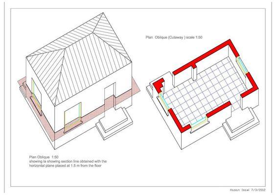 لوحة 7-1 : الاجراء الهندسي الوصفي للحصول على المقاطع الافقية (Plans) والرأسية (Sections) لحجم معماري معين العمارة تمثل فراغ ثلاثي الأبعاد يستخدمه الإنسان. لتمثيل هذا الفراغ المعماري - بطريقة لا لبس فيها- نحن بحاجة ايضا إلى الإسقاطات العمودية (طريقة مونج), ولكن بسبب وجود السقف والجدران التي تمنع من رؤية الفراغات الداخلية, فنحن بحاجة الى استخدام مستويات قاطعة . التي عادة ما تكون من نوعين, وهما: - مستويات قاطعة أفقية وبها نحصل على الخطط (Plan) - المستويات قاطعة رأسية وبها نحصل على المقاطع العرضية و: