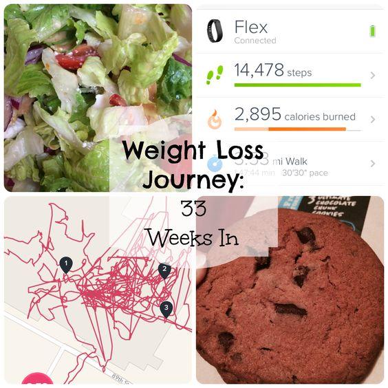 Weight Loss Journey: 33 Weeks In! @fitbit  #fitbitflex #WeightLoss #weightlossjourney
