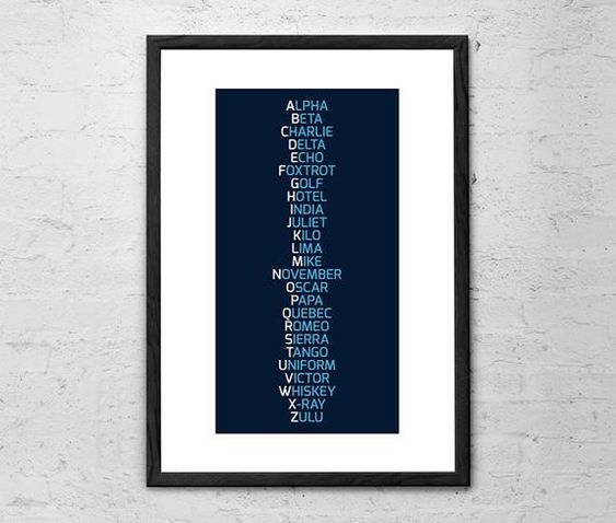 Phonetic Alphabet Navy Blue Nato Phonetic Alphabet Aviation