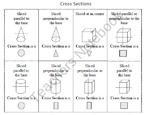 Study Guide Angles Types Of Triangles Types Of Quadrilaterals