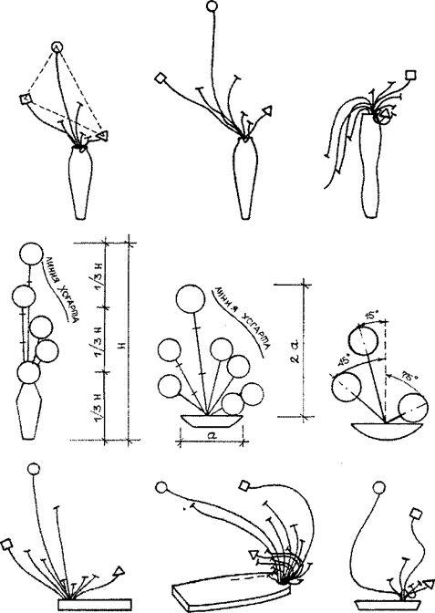 линии в цветочных композиций - Szukaj w Google