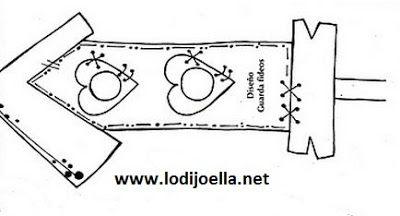Como decorar frascos de cocina ~ lodijoella