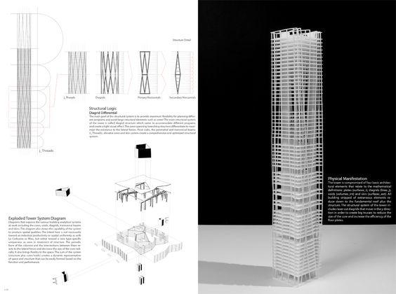 MathematicsOfSpace-ArashAdel-5,  maquette, architectural model, maqueta, modulo