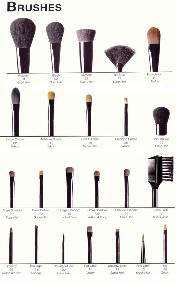 #AVON makeup brushes - Welcome to AVON - the official site of AVON Products, Inc. Great Deals on EVERY ITEM !!!! Visit My website for  http://www.youravon.con/kathleencorbett