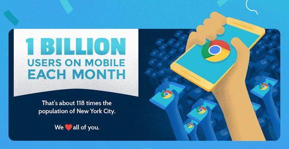 #Google_Chrome #Móviles #android 1.000 millones de usuarios móviles cada mes y otras estadísticas de Chrome [Infografía]