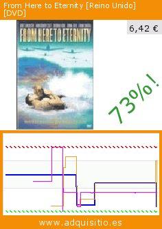 From Here to Eternity [Reino Unido] [DVD] (DVD). Baja 73%! Precio actual 6,42 €, el precio anterior fue de 23,58 €. Por Fred Zinnemann, Burt Lancaster, Montgomery Clift, Deborah Kerr, Donna Reed, Frank Sinatra. https://www.adquisitio.es/sony-pictures-home/from-here-to-eternity