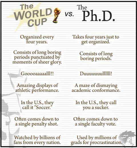 Phd vs phd
