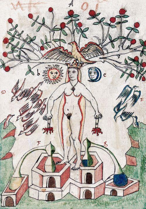 Hieronymus Reussner, Pandora, 1582