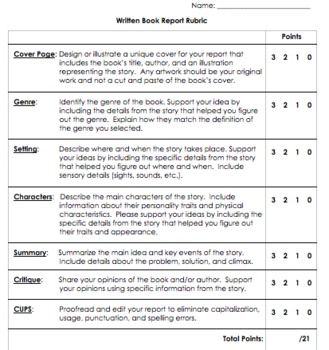 book report essay rubric View notes - esl 3 book report rubric from esl esl at wwindsor plainsboro north item check if you did it possible points your points 1 include a title and your name.