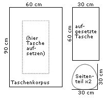 Nähen: Kreatives aus Deko-Stoffen   BRIGITTE.de