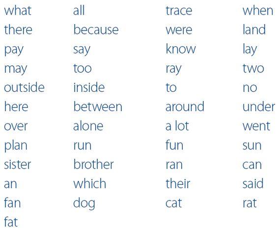 Worksheets Spelling Words For Second Grade second grade spelling and lists on pinterest words words