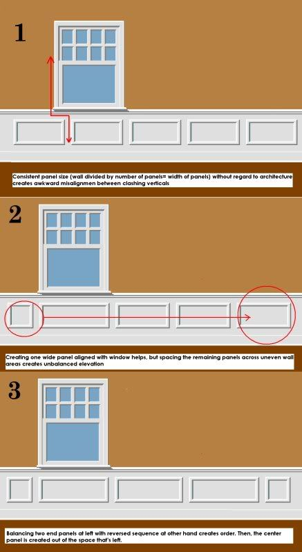 How to calculate wall framing