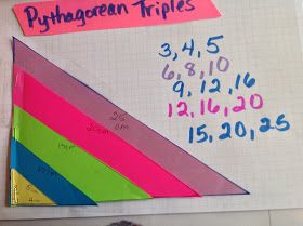 Equation Freak: A peek at my Pythagorean Theorem Unit: