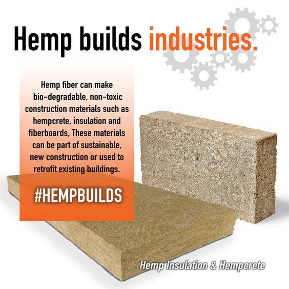 Did you know?? #Hemp can create #sustainable environmentally friendly building materials like #hempcrete #fiberboard and #insulation. #HempBuilds #green #building #solutions #alternatives #hemphomes #construction