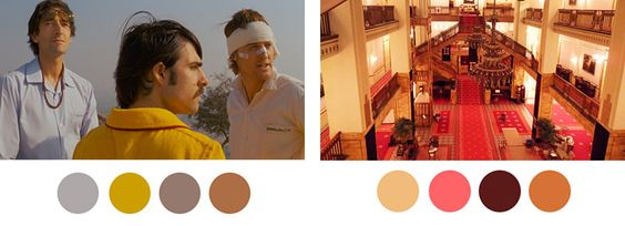 The Color Palettes and Symmetry of Wes Anderson