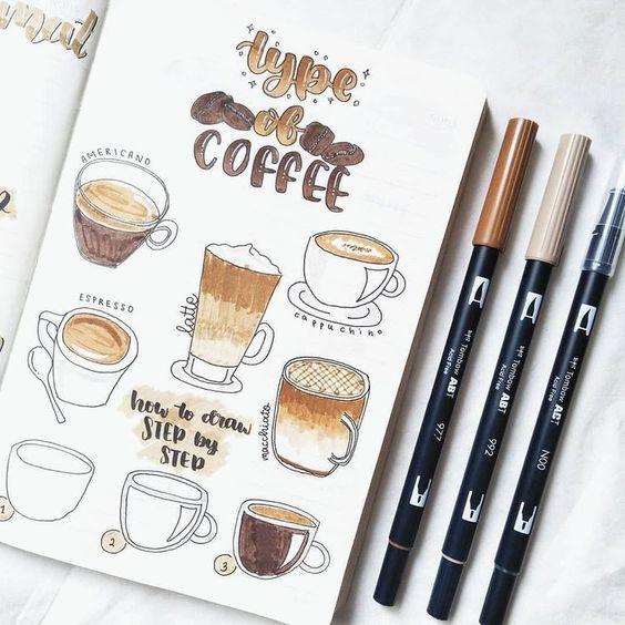Bullet Journal à thème : Coffee lovers