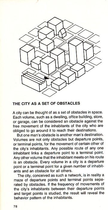 the city as a set of obstacles