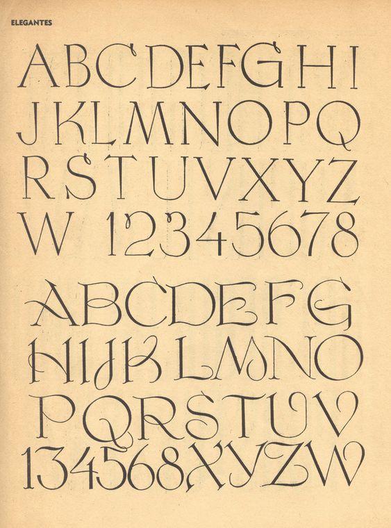 Vintage script and roman alphabets