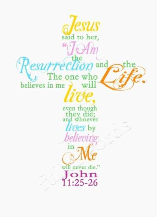Jesus and easter powerful quotes