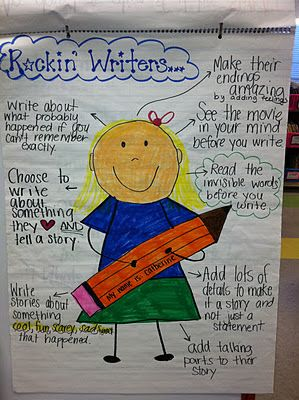 Rockin' Writers! Use this anchor chart to Launch Writer's Workshop