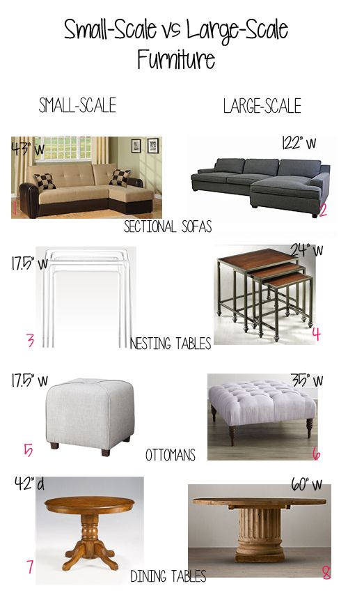 Small Scale Vs Large Scale Furniture | Small Space Decorating Ideas |  Pinterest | Scale, Small Spaces And Multifunctional Furniture