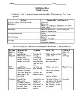 american colonies unit 43 pages 13 colonies graphic organizers and geography. Black Bedroom Furniture Sets. Home Design Ideas