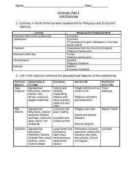 Speaking english in america essay