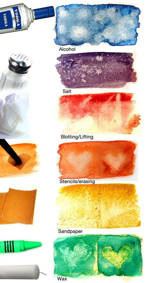 Watercolour texture techniques design inspiration for Different watercolor techniques