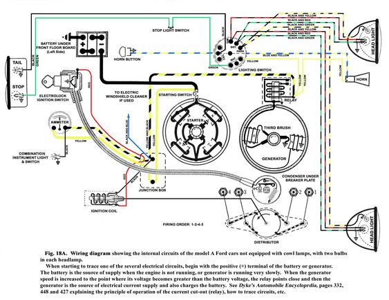 Ford Model A Wiring Diagram. Ford. Wiring Diagram And Schematics