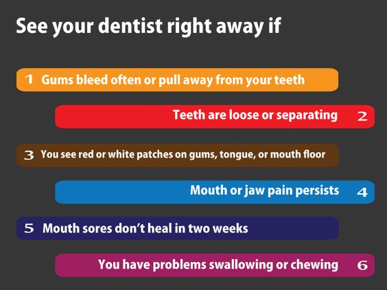 See your #dentist right away if: • #Gumsbleed often or pull away from your #teeth • #Teeth are loose or separating • You see red or white patches on #gums, #tongue, or mouth floor • Mouth or #jawpain persists • Mouth sores don't heal in two weeks • You have problems swallowing or #chewing