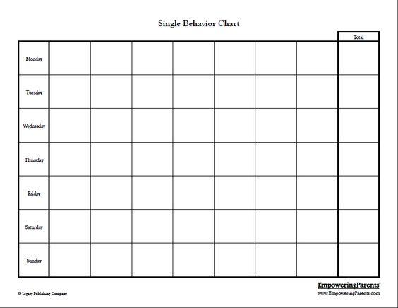 behavior charts free downloadable empowering parents