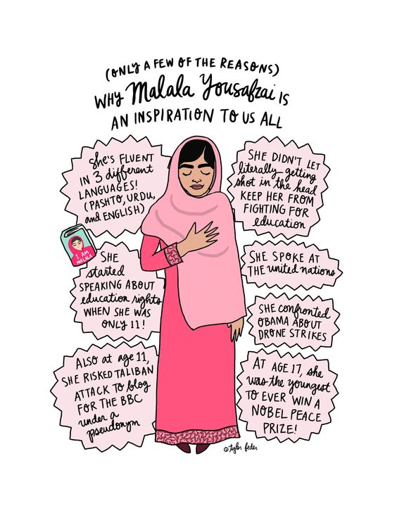 Un beau modèle :Inspiration: Malala Yousafzai. Malala accepted a Nobel Peace Prize this week and inspires us with her determination. (art by Tyler Feder)