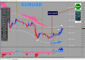 Pin De Nathawooth Em System Forex