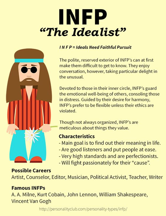 INFPs, The Idealists, are creative types and often have a gift for language. As introverts, they may prefer to express themselves through writing.