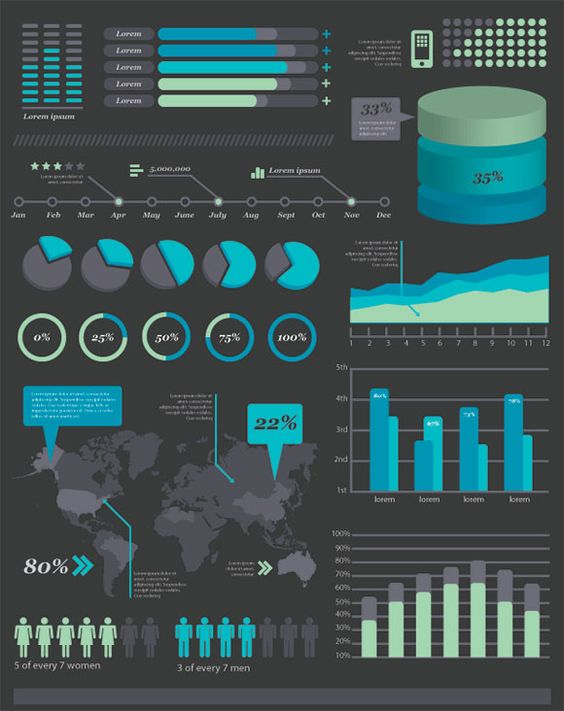 Infographics Resources: Tools, Tutorials and Free Infographic ...