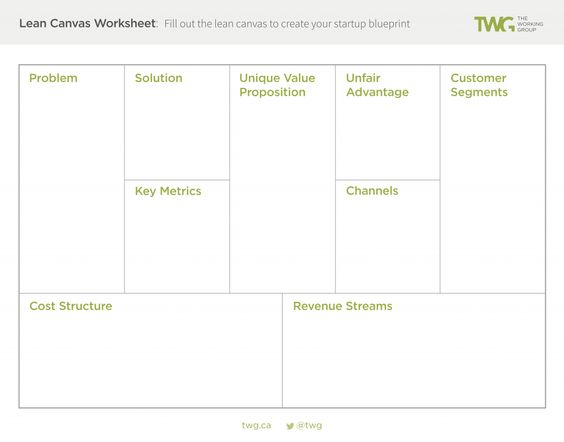 The Working Group: Lean Canvas