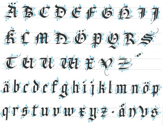 Medieval Lettering Right Handed Scrollwork Pinterest