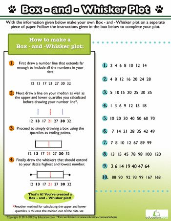 Printables Box And Whisker Plot Worksheet boxes free worksheets and on pinterest box whisker plots plot algebra functions gif