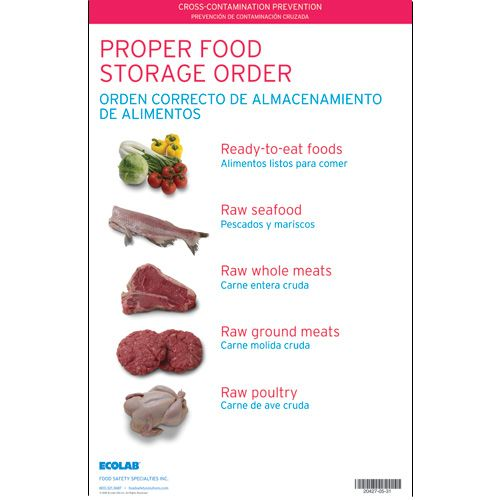 Organized Food Storage Chart For Restaurant Proper Food Storage Poster Servsafe Refrigerator Chart Proper Meat Storage Chart Proper Food Storage Food Cost Food