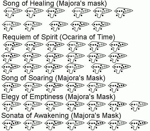 Image Result For Temple Of Time Ocarina Tabs With Images