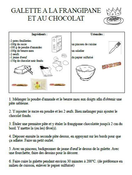 Plusieurs recettes illustrées