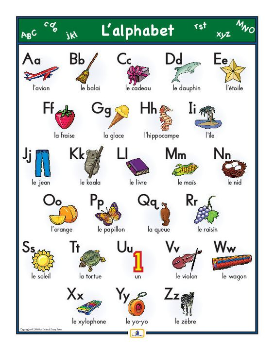 french alphabet poster alphabet french and the o 39 jays. Black Bedroom Furniture Sets. Home Design Ideas