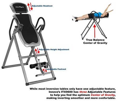 Best Inversion Table Inversion Table Inversion Therapy Inversions