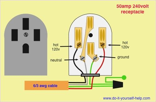 220v Outlet Wiring Diagram | Electrical wiring, Outlet wiring, Home  electrical wiringPinterest