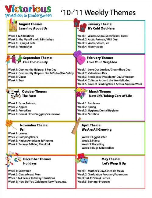 may preschool themes preschool weekly themes every school should 236
