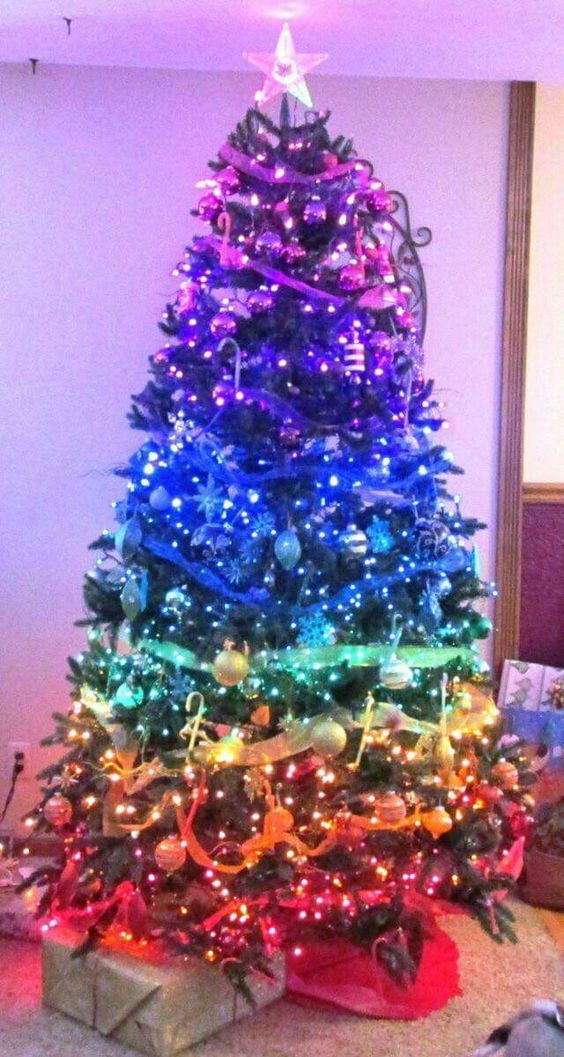 Christmas Tree Coloring Zone Tips