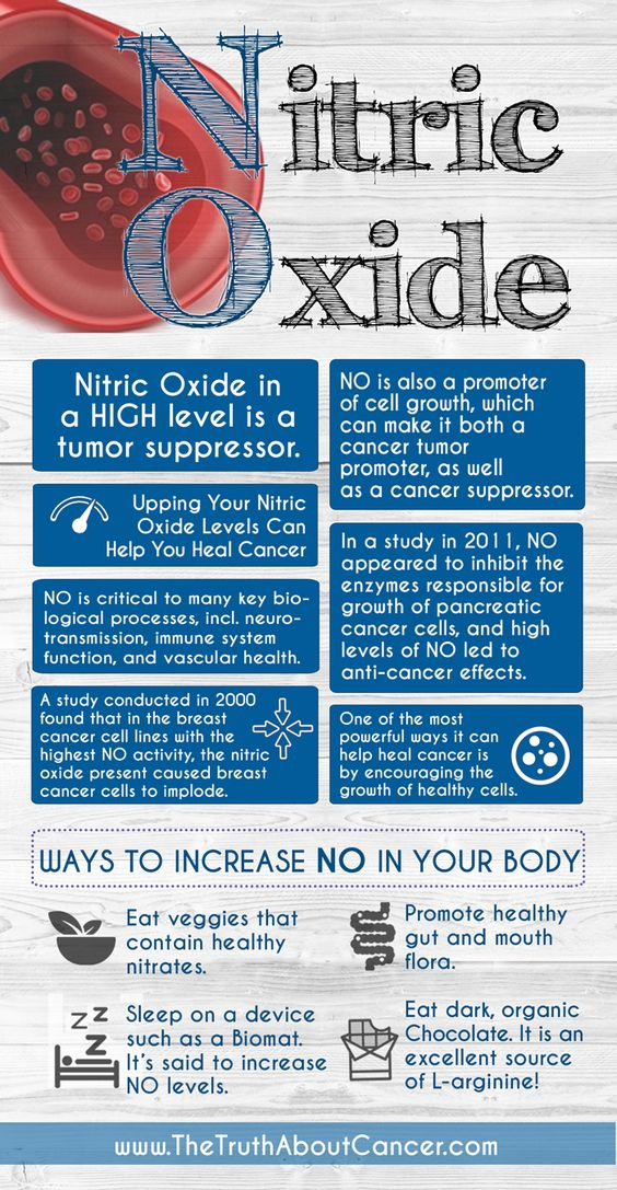 Nitric Oxide is a very powerful genetic regulator but can it suppress cancer tumor growth? The most current research is positive! Read all about it by clicking on the image or pin it for later.