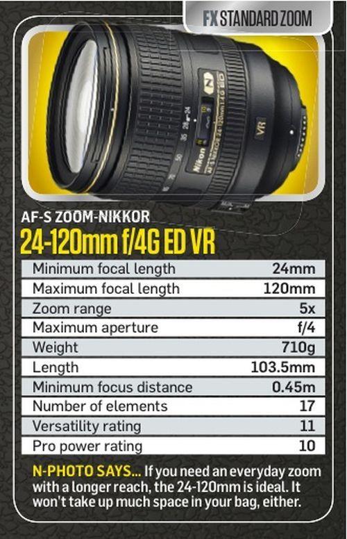 Nikon Lens Cheat Sheets 24 120mm F 4g Ed Vr Fx Lens Nikon Lenses Nikon Lens Nikon