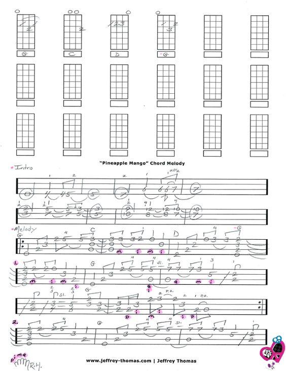 Ukulele u00bb Ukulele Tabs I See Fire - Music Sheets, Tablature, Chords and Lyrics